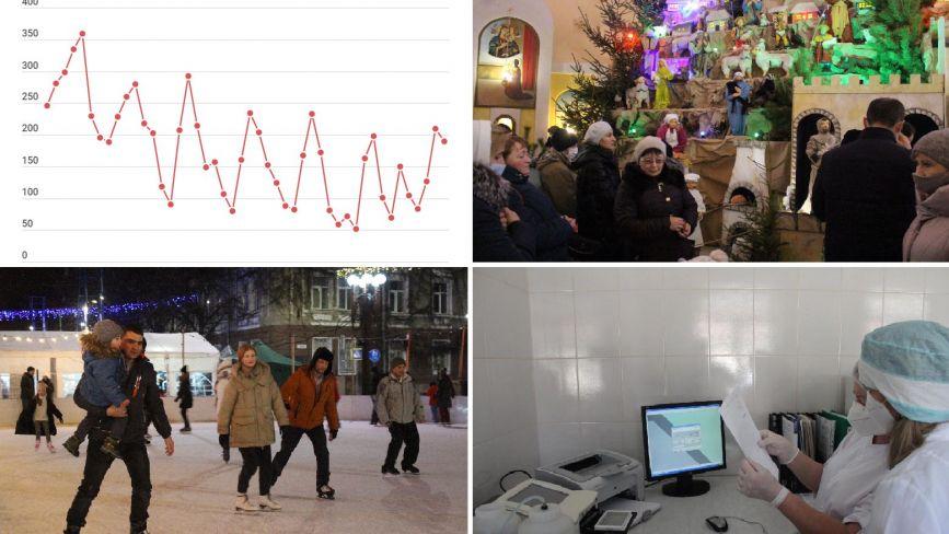 Чи стало більше хворих на COVID-19 після новорічно-різдвяних свят: ми проаналізували (ГРАФІКИ)