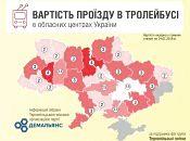 У Тернополі говорять про півищення вартості проїзду у тролейбусах до 6 грн. Скільки платять інші міста