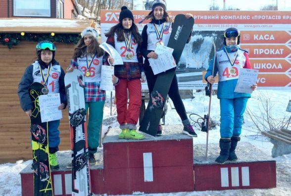 Тернопільські сноубордисти – другі на Кубку України