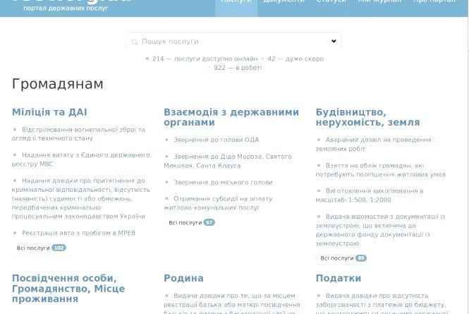 Тернопільські волонтери iGov – найактивніші в Україні