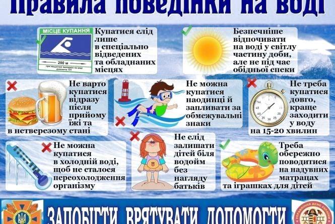 Пляж має бути з паспортом та рятувальним постом