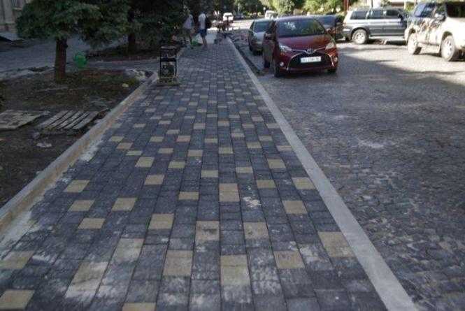 Список капітального ремонту тротуарів у Тернополі на 2019 рік