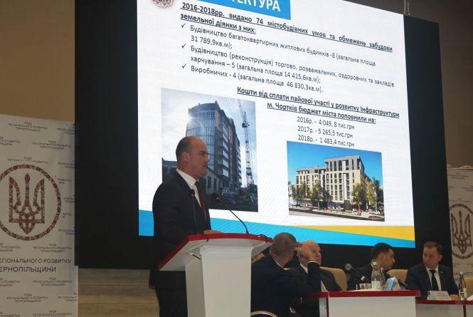 Міський голова Чорткова попросив у Прем'єр-міністра розширення повноважень