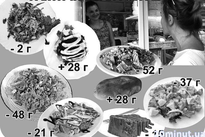 """Тернополян обважують у кафе і ресторанах. Кажуть: винні яйця. Екслюзив """"20 хвилин"""""""