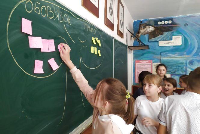 Дітей з Тернопільщини вчили відстоювати свої права